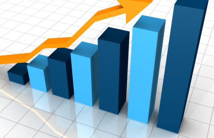Дослідження: Демократія сприяє економічному зростанню