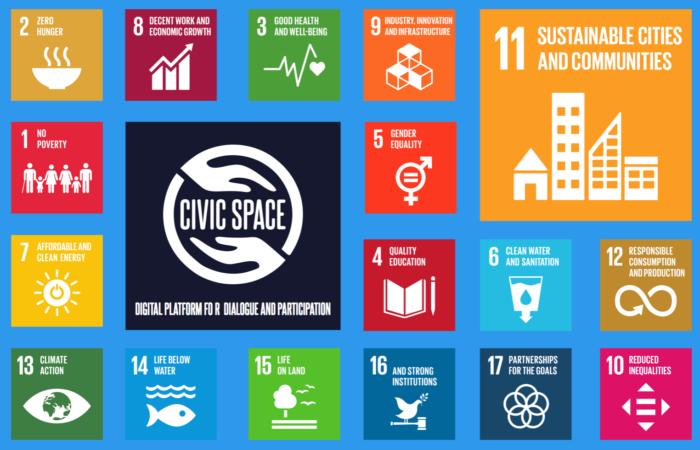 Команда SPILNO/Civic Space стала одним з переможців  SDG Хакатону