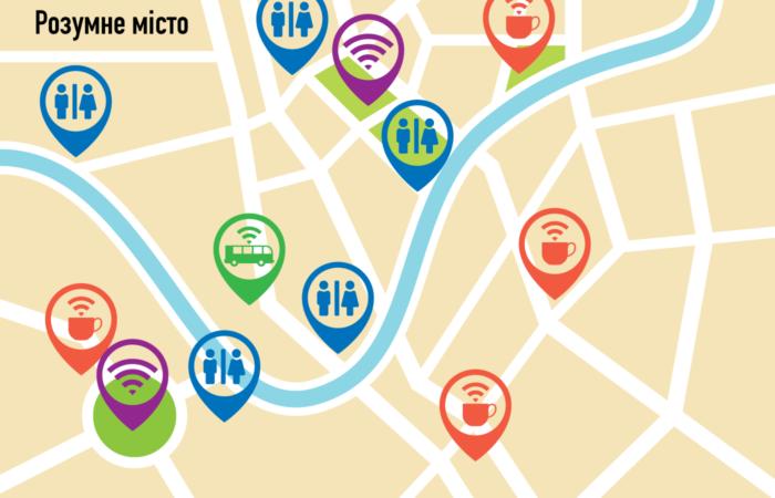 Розташування важливих для благоустрою міста об'єктів