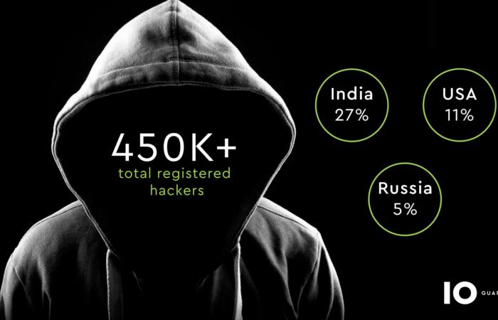 Мыслить как хакер