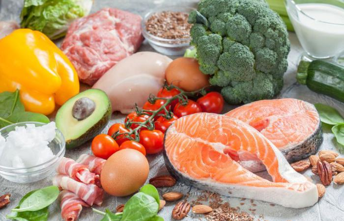 Действительно ли питание как инвестиции?Что вам нужно знать и на что нужно обратить внимание?