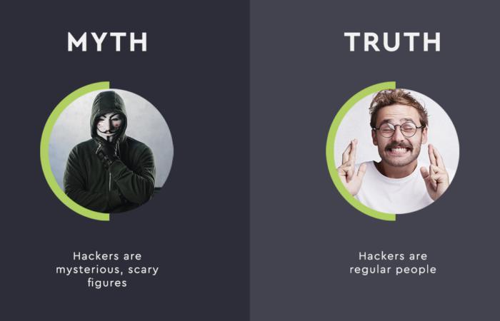 10 міфів про кібербезпеку